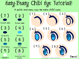 Chibi Eye Tutorial! by xShiori-KunTMx