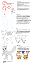 Drawing Tutorial by thecatseyefire