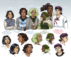 Leif and Thorn - Character Designs 2015 by ErinPtah
