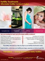 Fertility Treatment in India by PlacidWayUSA