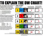 [DW] TO EXPLAIN THE CHART by Doodletones