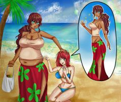 Weight gain on an island by bellywg