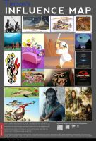 Timbox's Influence Map Meme by timbox129