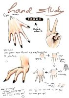 Hand study and tutorial by Yekugraphics