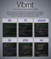 Vibrnt - Sublime Text 2 Color Scheme by GPow69
