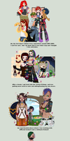 Dolling Timeline by TheHWord
