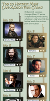 Top-10 real life male-characters by Moirasars