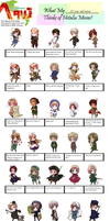What my sister thinks of Hetalia Meme by Talawolf2014