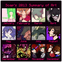2013 Summary by Soapfox