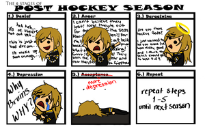 6 Stages of Post Hockey Season by flamingmarshmallows
