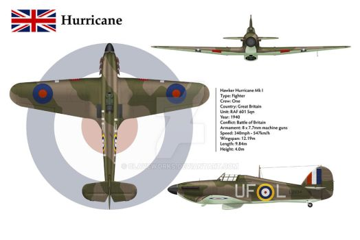 Hurricane GB 601 Sqn 3-View by WS-Clave