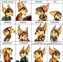 Ratchet-Expression meme by Ptit-Neko