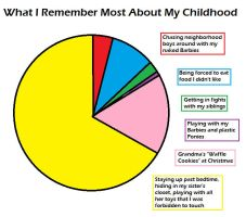 Remembering Childhood by c10brook