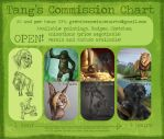 Commissions Chart 2015 OPEN by TigerTang