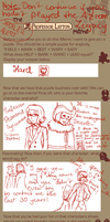 Professor Layton Meme [contains spoiler] by DianaTan