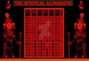 The magic alphabets reloaded Printable by Mikewildt