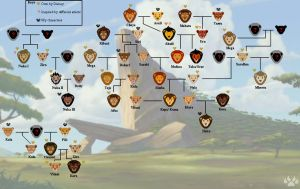 TLK Family Tree by angeltiger777