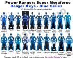 Power Ranger Keys Blue Set - Proposal by LavenderRanger