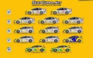 BTCC SEAT Poster by andyblackmoredesign