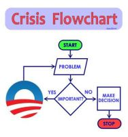 Obama Crisis Flowchart by Conservatoons