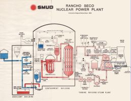 Rancho Seco Basic Schematic by ringshadow