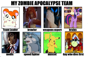 My Zombie Apocalypse Team by srbarker