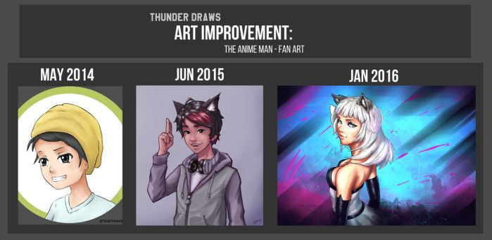 Art Improvement - TheAnimeMan fanart! by NaiBuff