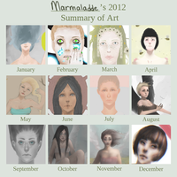 2012 Summary by Marmaladde