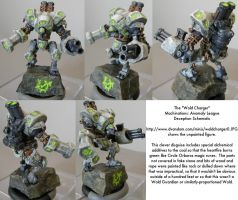 Warmachine: Wold Charger by dvandom