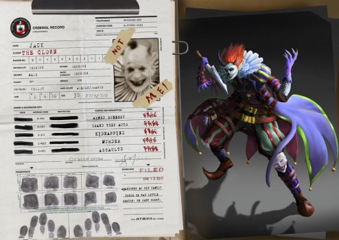 Concept Design - The Clown (Completed) by AhYou