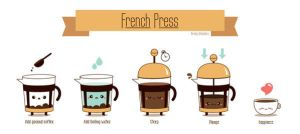 French Press by RoseyCheekes