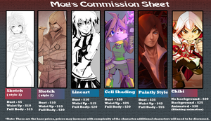 Commission Info by chickenoverlord