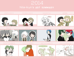 Art Summary 2014 by Nile-kun
