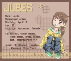 The Jubes by jujubes