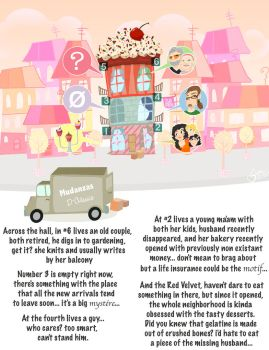 That hideous cupcake shape building page 2 by RedVelvet-HonyBony