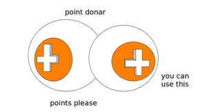 points? you can use this by 100billionpoints123