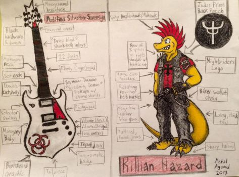 Killian Hazard Reference Sheet v2 by MetalAgamid