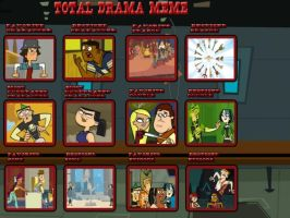 Total Drama Controversy Meme by ChloroFax