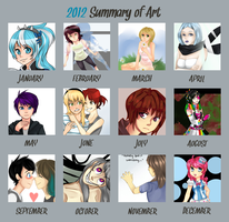 2012 Summary of Art by shlebby