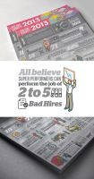 Bad Hire Survey 2013 // Infographic designa by Lemongraphic