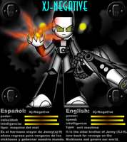 XJ-NEGATIVE  status card by mayozilla