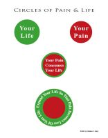 Pain and Life Circles by inspiredcreativity