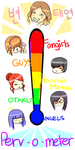 #28 Perv-O-Meter by GoodMorningBob