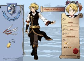 Nathan Wellryal - World of Esras character profile by magier