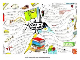 Uses of Mind Maps Mind Map by Creativeinspiration