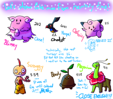 Pokemon from memory challenge by Miss-Arcadia