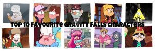 Top 10 favourite Gravity Falls characters by GravityFalls1Fan