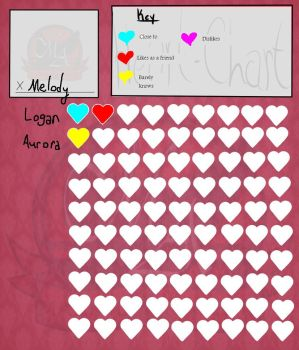 Melody's heart meme by 102obsessions