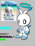 Finished Chao No.3 by V1ciouzMizzAzn