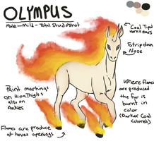 Pockets Olympus by kitzune-griffith